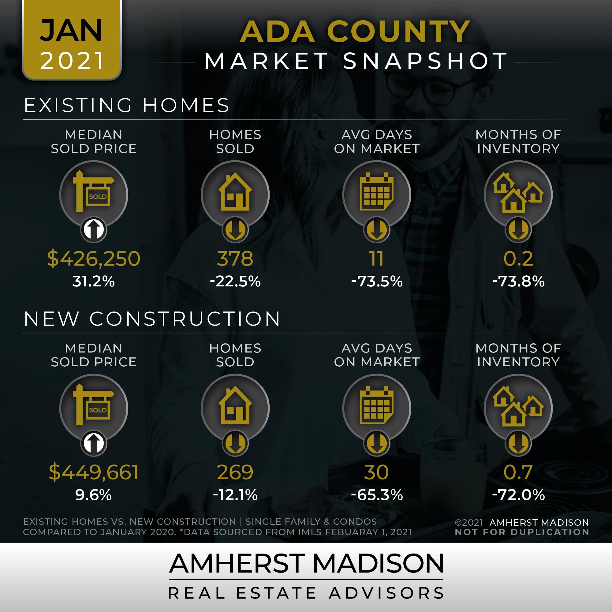 MarketSnapshots_january_2021-Adda
