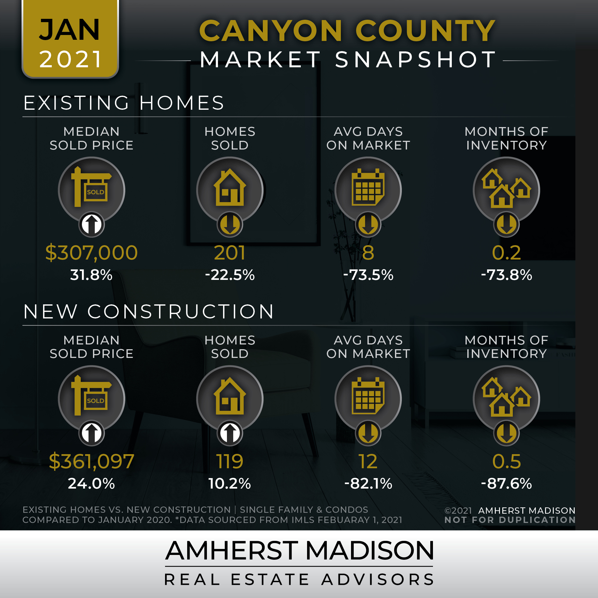 MarketSnapshots_january_2021-Canyon