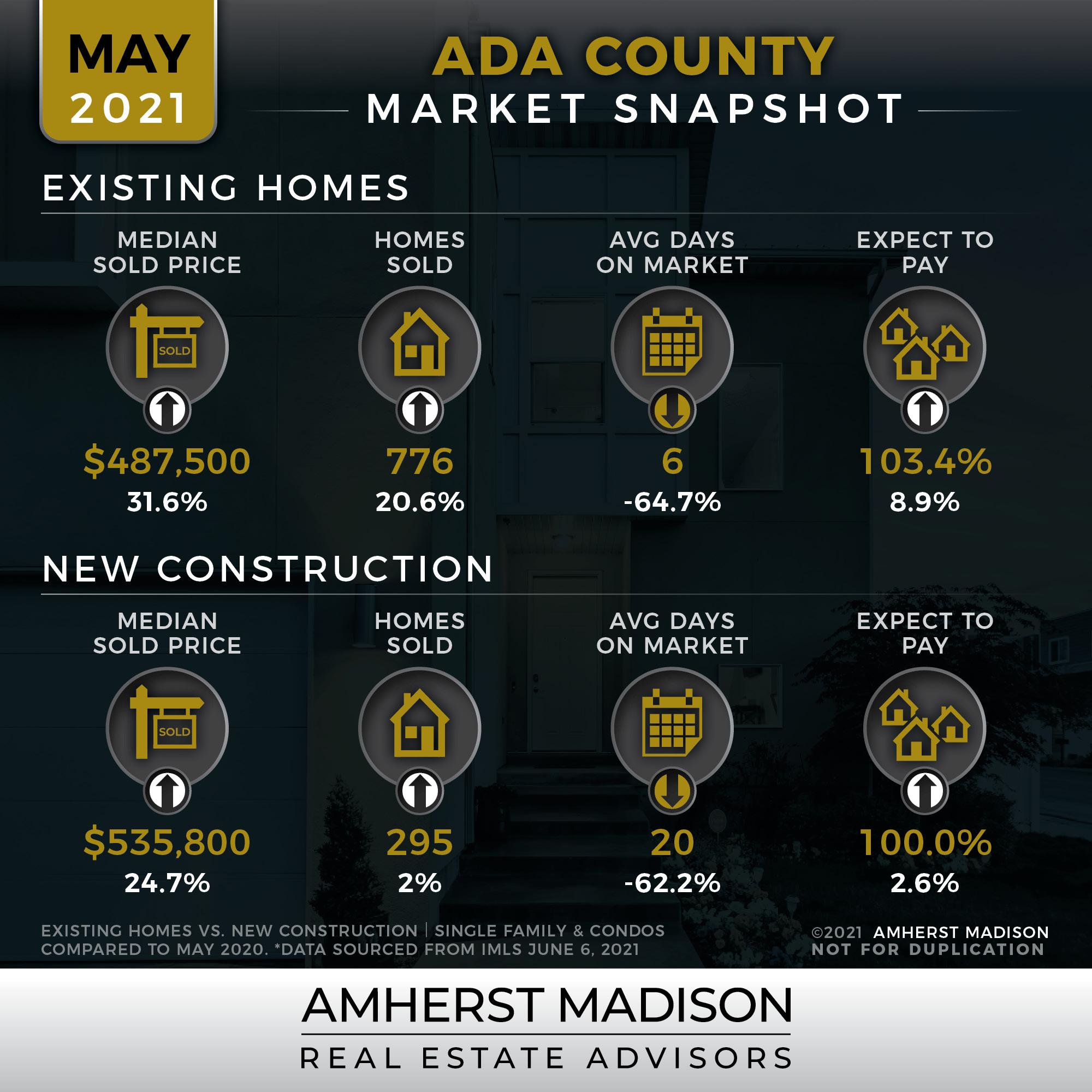 ADA_MarketSnapshots_May_2021